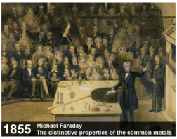 1855 Michael Faraday - Royal Institution Christmas Lecture